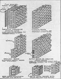 1927 brick house wall construction principles of good construction practice