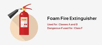 Fire Extinguishers The Types And Their Uses City Fire Protection