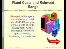 Cost Behavior Analysis - Accounting Tutorial - Youtube