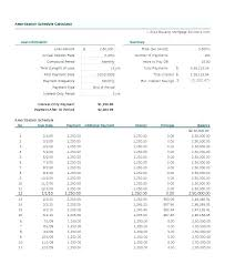 Excel Spreadsheet Mortgage Payment Calculation Formula Mortgage