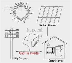 solar grid tie inverter circuit diagram admirably 500w grid tie related post