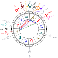 Astrology And Natal Chart Of Noah Cyrus Born On 2000 01 08