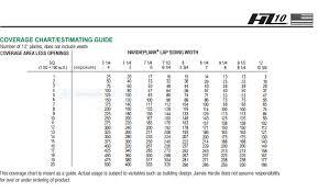 James Hardie Plank Coverage Chart Hardiplank Coverage Table Table Plank Periodic Table