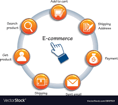E Commerce Chart Circle Chart Related Of E Commerce