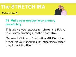 Required Minimum Distribution Percentage Chart Getting The Most Out Of Your Ira Ppt Download