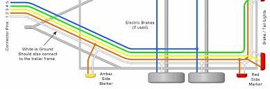 trailer wiring diagram – lights, brakes Electric Trailer Breakaway Wiring Diagram Dexter Electric Trailer Brake Wiring Diagram