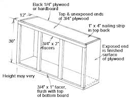this is the typical construction of an upper kitchen cabinet with applied facer