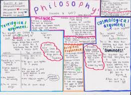 philosophy does god exist essay school coolzcb philosophy does god exist essay