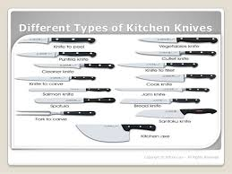 Know Your Knives Buying Knives U0026 Taking Care Of Them  House BlogTypes Of Kitchen Knives