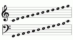 Jak Nakreslit Poznámku Hudební Noty Pro Klavír Sedm Poznámek