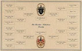 Family Tree Ancestry Chart Beautiful Family Tree Ancestry Chart 2 Coats Of Arms