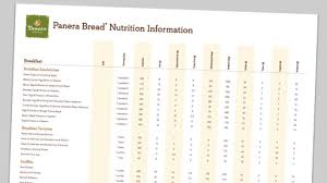 panera mac and cheese nutrition facts. Interesting Facts On Panera Mac And Cheese Nutrition Facts Bread