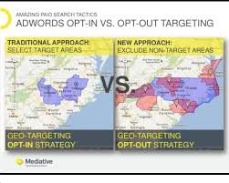 10 Practical Tips For Using Geo Location To Reach Your Target