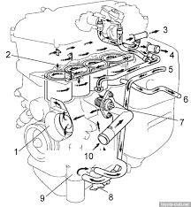 toyota az series engine 1 water pump 2 bypass 3 to heater 4 to radiator 5 from atf heater 6 to atf heater 7 thermostat 8 drain 9 oil cooler