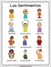 Spanish Feelings Chart Los Sentimientos Vocabulario Spanish Feelings Vocabulary