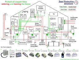 tps selector guide for upscale residential random 2 surge diverter clipsal surge arrester wiring diagram tps selector guide for upscale residential random 2 surge diverter wiring diagram