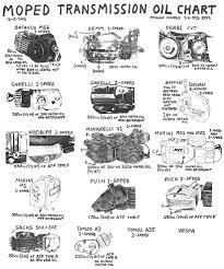 1977 newport puch maxi wiring diagram wiring diagram for you • puch maxi engine diagram puch magnum engine wiring diagram custom motorcycle wiring diagrams custom motorcycle wiring