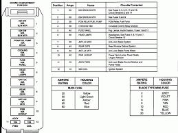 2006 ford taurus fuse box location ford wiring diagrams for diy 2002 ford taurus owners manual fuse box at 2006 Ford Taurus Fuse Box Diagram