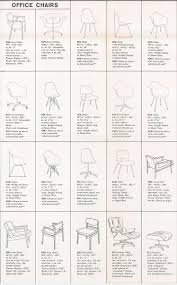 Eames Chairs Of All Types Are Featured In This Chart From A