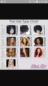 African American Hair Textures Lajoshrich Com