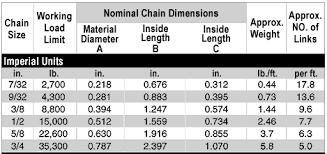 100 Grade Chain Chart Steel Chain Size Chart Best Picture Of Chart Anyimage Org