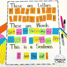 Another Awesome Anchor Chart This One Is From