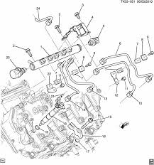 wiring diagram for 2015 chevy silverado 2500 wiring discover 03 duramax fuel filter problems