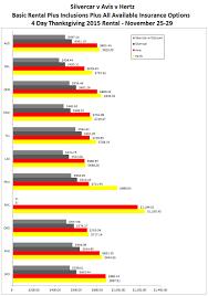 car insurance comparison ireland