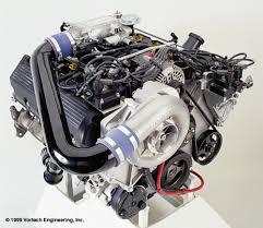 Vortech- V3 Complete Kit (1999 Mustang GT) - Justin's Performance ...