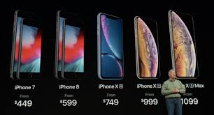 Iphone Actual Size Comparison Chart Xs Xr Xs Max The Difference Between The New Iphones