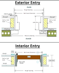how to frame a door jamb post door frame jamb detail ever jamb exterior door how to frame a door jamb