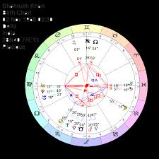 Shahrukh Khan Astrology Natal Chart Career Work