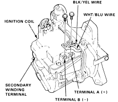 repair guides pgm ig ignition system (1988 95) diagnosis and 93 Del Sol Icm Wiring Diagram 2 ignition coil terminals and wire colors for testing 93 Del Sol Si