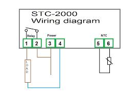 stc wiring diagram wiring diagram expert stc wiring diagram wiring diagram stc 1000 wiring diagram stc wiring diagram