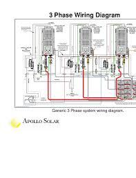 apollo solar tsw inverter training 23 24 3 phase wiring diagramgeneric