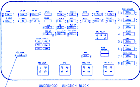 saturn sc1 1996 fuse box block circuit breaker diagram  carfusebox saturn sc1 1996 fuse box block circuit breaker diagram
