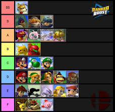 Super Smash Bros 4 Matchup Chart Super Smash Bros Melee Tier List 2017 Ssbm Character Rankings