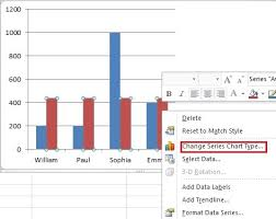 Add Horizontal Line To Excel Chart 2013 3 Ways To Add An Average Line To Your Charts In Excel Part