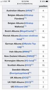 Mega Charts Top 100 Aaron Busby