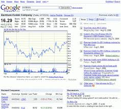Google Stock Quote Simple Quotes Google Stock Quotes Csv