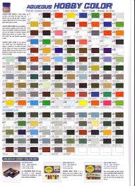 Gunze Sangyo Paint Conversion Chart Www Bedowntowndaytona Com