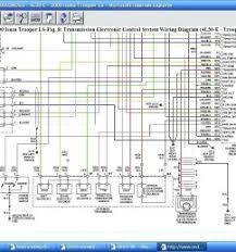 1996 isuzu npr wiring diagram 2004 isuzu nqr wiring diagram wiring diagram forward isuzu nqr pto wiring diagram isuzu nqr wiring diagram