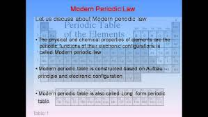 MODERN PERIODIC LAW - YouTube