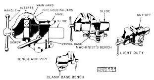 Types Of Bench Vises \u2013 PIBD