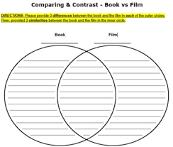 Compare And Contrast Beowulf And Grendel Venn Diagram Book Vs Movie Venn Diagram Magdalene Project Org