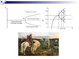 Отчет по практике Особенности работы воспитателя в Философия  Отчет по практике Особенности работы воспитателя в
