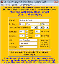 Kundali Rashi Chart Lagna Kundali