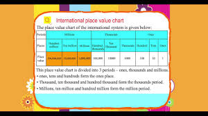International Value Chart Clean Indian Place Value Chart Math 4th Grade Math Place