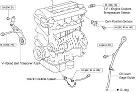 2003 pontiac aztek engine diagram wirdig 2002 pontiac aztek engine diagram 2002 engine image for user