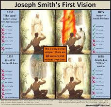 Christianity And Mormonism Comparison Chart You Will Love Christianity Vs Mormonism Chart Mormonism Vs